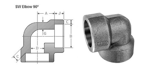 90 Degree Socket Weld Elbow Dimensions