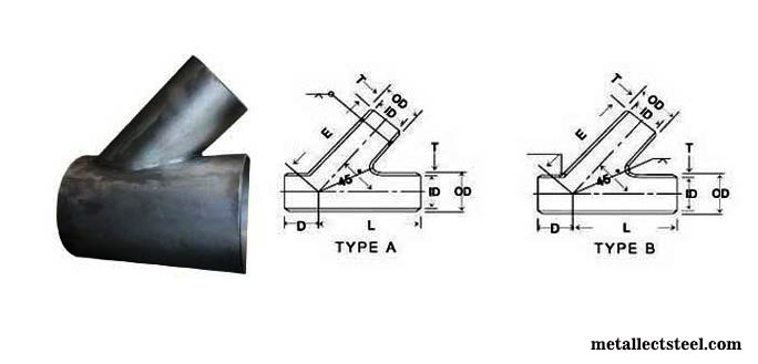 Dimensions Of 45 Degree Lateral Pipe Fitting