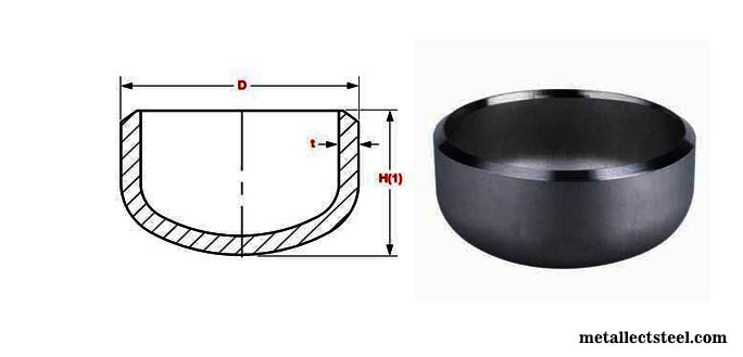 Exhaust Pipe End Cap Dimensions In MM