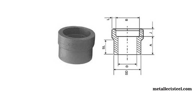 Socket Weld Reducer Fitting Dimensions